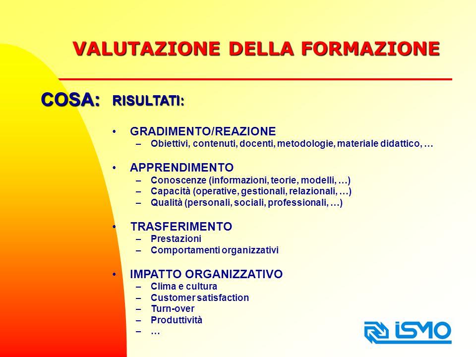 VALUTAZIONE DELLA FORMAZIONE RISULTATI: GRADIMENTO/REAZIONE –Obiettivi, contenuti, docenti, metodologie, materiale didattico, … APPRENDIMENTO –Conoscenze (informazioni, teorie, modelli, …) –Capacità (operative, gestionali, relazionali, …) –Qualità (personali, sociali, professionali, …) TRASFERIMENTO –Prestazioni –Comportamenti organizzativi IMPATTO ORGANIZZATIVO –Clima e cultura –Customer satisfaction –Turn-over –Produttività –…–… COSA: