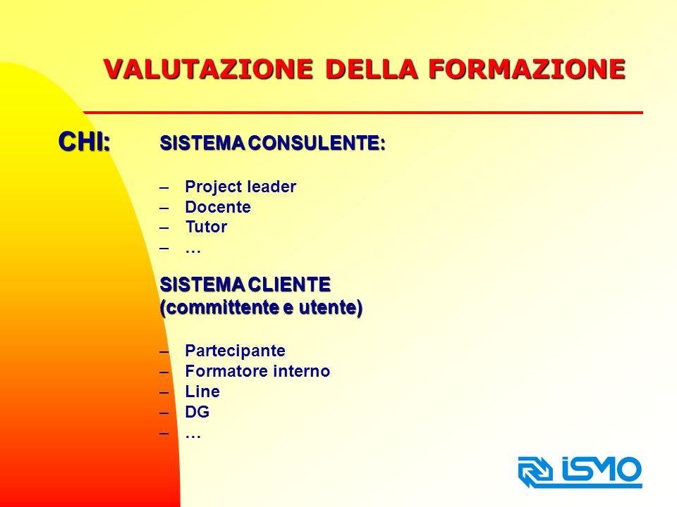 VALUTAZIONE DELLA FORMAZIONE SISTEMA CONSULENTE: –Project leader –Docente –Tutor –… SISTEMA CLIENTE (committente e utente) –Partecipante –Formatore interno –Line –DG –… CHI: