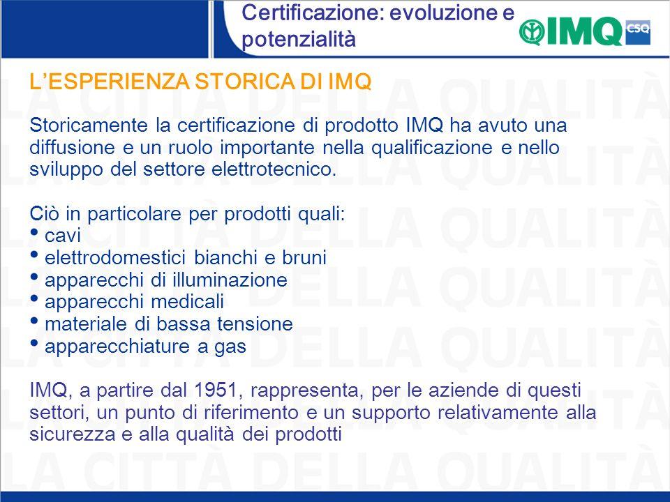 LESPERIENZA STORICA DI IMQ Storicamente la certificazione di prodotto IMQ ha avuto una diffusione e un ruolo importante nella qualificazione e nello sviluppo del settore elettrotecnico.