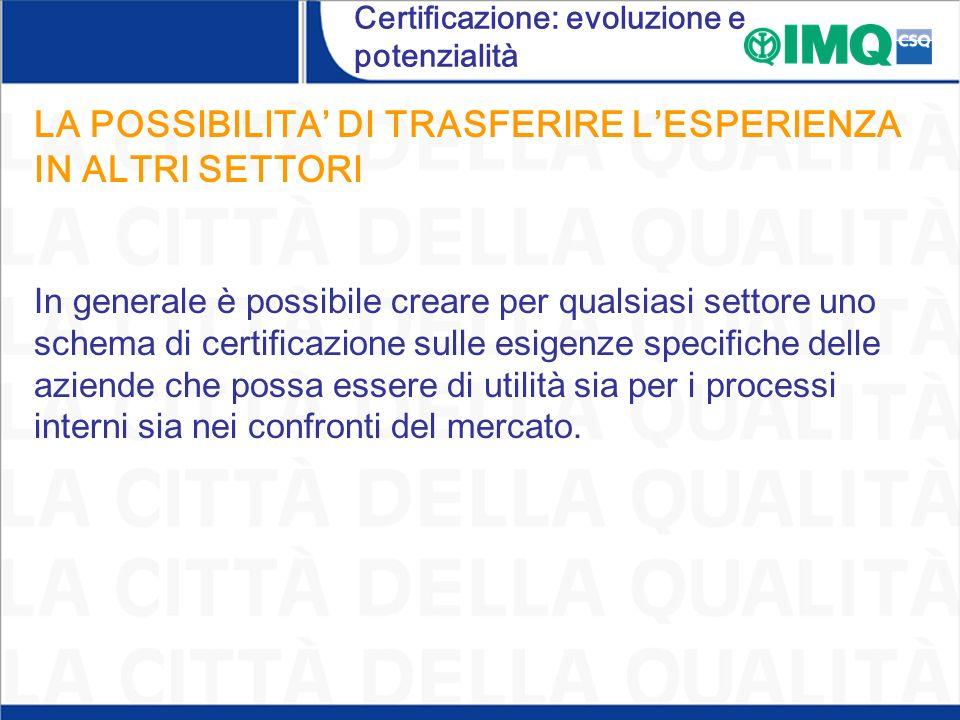 LA POSSIBILITA DI TRASFERIRE LESPERIENZA IN ALTRI SETTORI In generale è possibile creare per qualsiasi settore uno schema di certificazione sulle esig