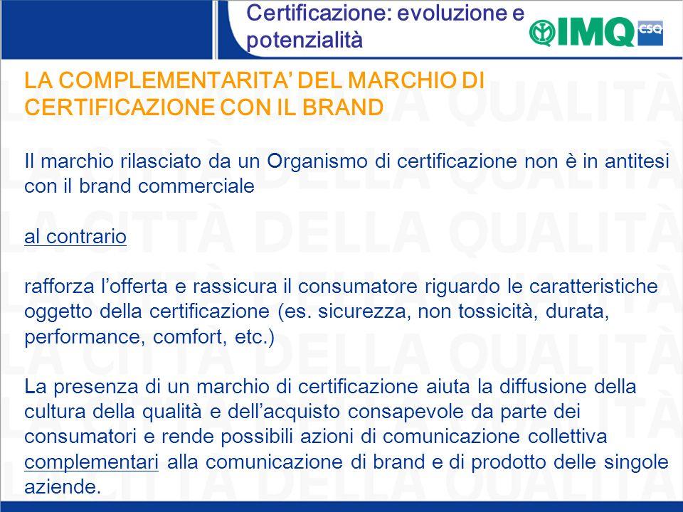 LA COMPLEMENTARITA DEL MARCHIO DI CERTIFICAZIONE CON IL BRAND Il marchio rilasciato da un Organismo di certificazione non è in antitesi con il brand c