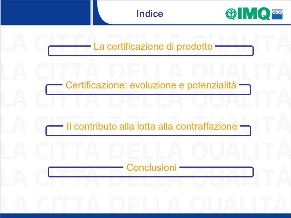 Indice La certificazione di prodotto Il contributo alla lotta alla contraffazione Conclusioni Certificazione: evoluzione e potenzialità