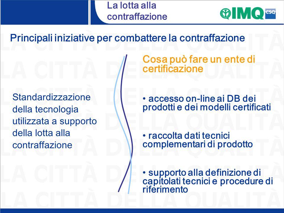 La lotta alla contraffazione Principali iniziative per combattere la contraffazione Standardizzazione della tecnologia utilizzata a supporto della lot