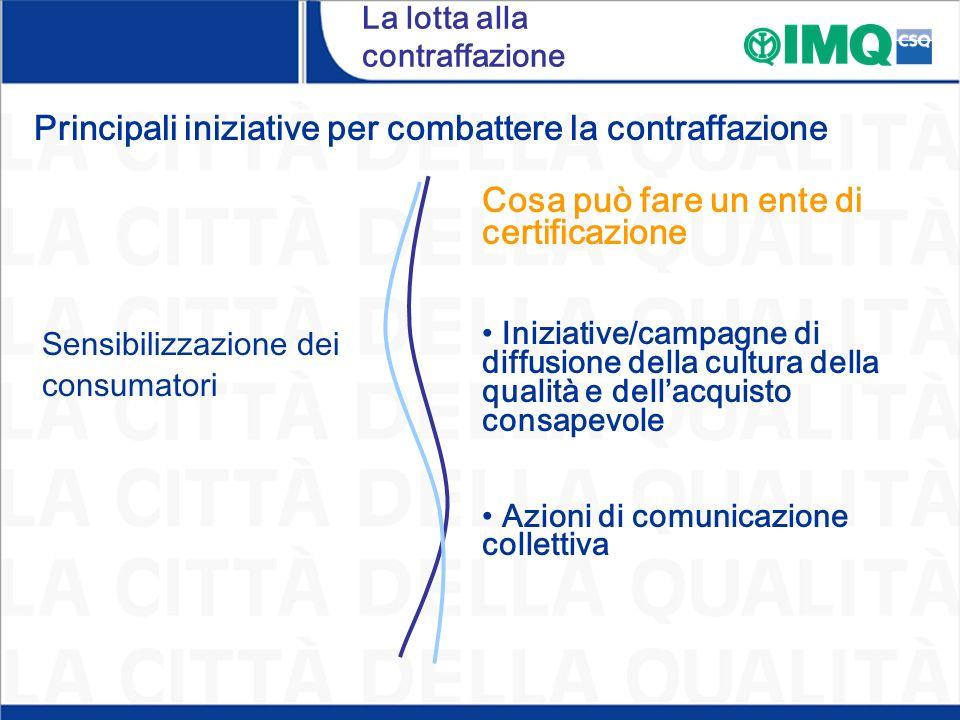 La lotta alla contraffazione Principali iniziative per combattere la contraffazione Sensibilizzazione dei consumatori Cosa può fare un ente di certificazione Iniziative/campagne di diffusione della cultura della qualità e dellacquisto consapevole Azioni di comunicazione collettiva