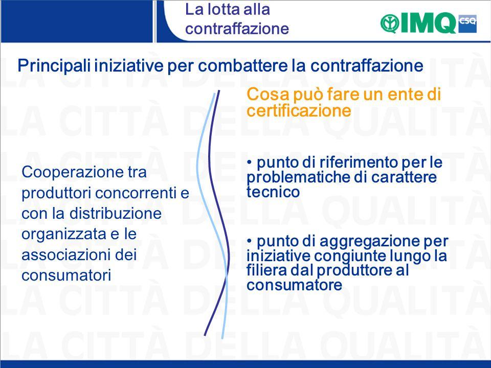 La lotta alla contraffazione Principali iniziative per combattere la contraffazione Cooperazione tra produttori concorrenti e con la distribuzione org