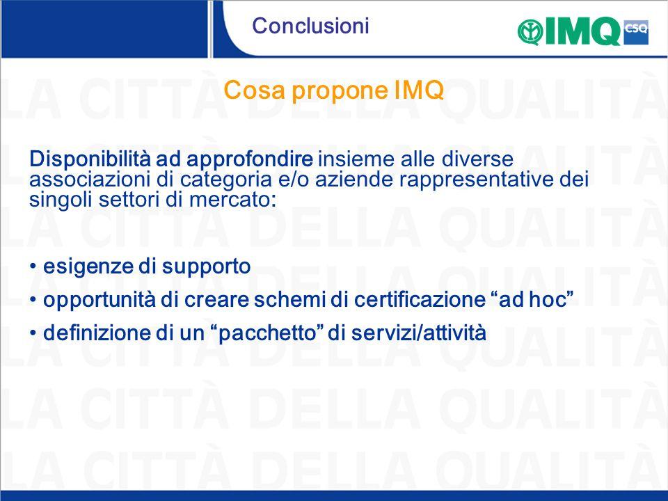 Conclusioni Cosa propone IMQ Disponibilità ad approfondire insieme alle diverse associazioni di categoria e/o aziende rappresentative dei singoli sett