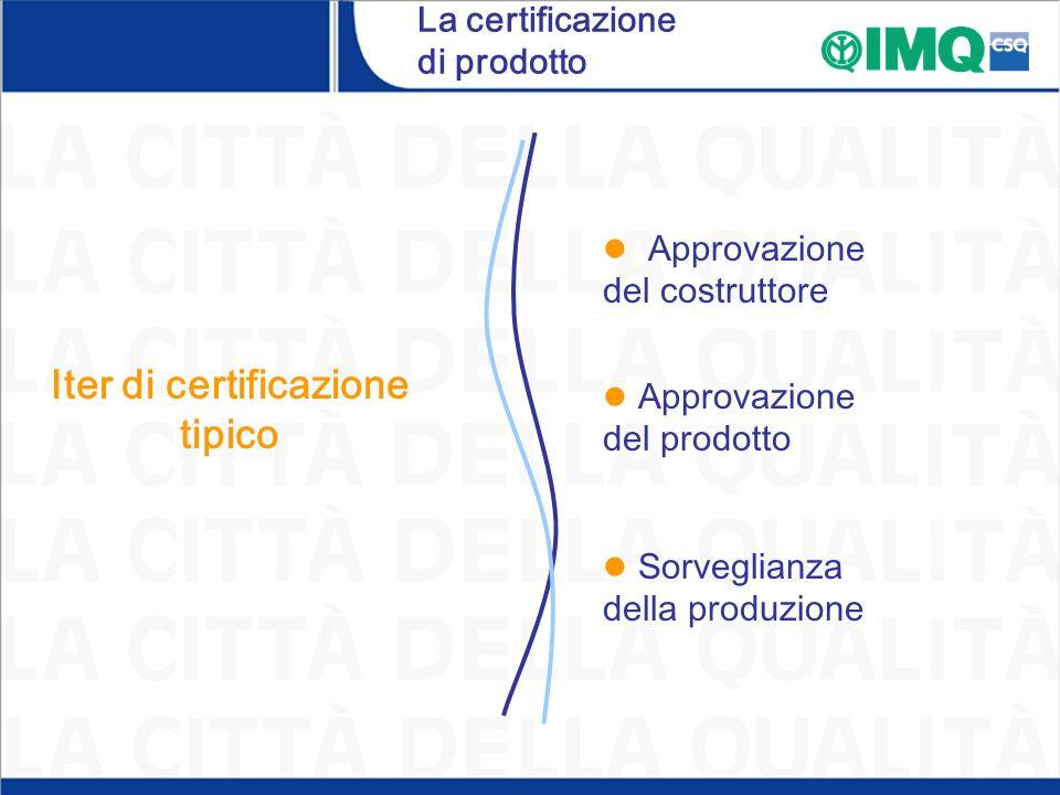 Iter di certificazione tipico La certificazione di prodotto Approvazione del costruttore Approvazione del prodotto Sorveglianza della produzione