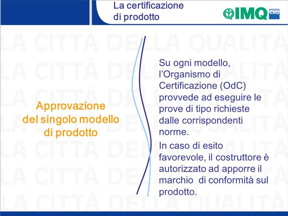 La certificazione di prodotto Approvazione del singolo modello di prodotto Su ogni modello, lOrganismo di Certificazione (OdC) provvede ad eseguire le