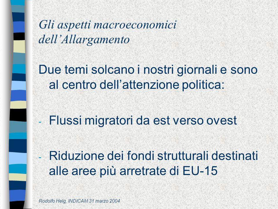 Rodolfo Helg, INDICAM 31 marzo 2004 Gli aspetti macroeconomici dellAllargamento Due temi solcano i nostri giornali e sono al centro dellattenzione politica: - Flussi migratori da est verso ovest - Riduzione dei fondi strutturali destinati alle aree più arretrate di EU-15