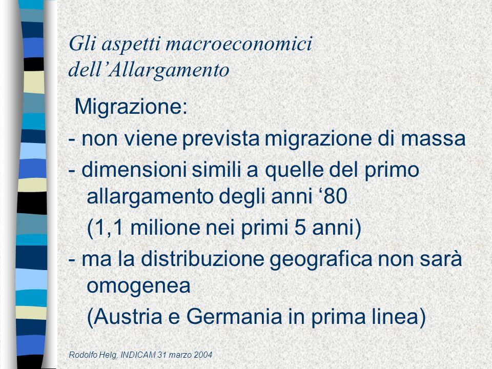 Rodolfo Helg, INDICAM 31 marzo 2004 Gli aspetti macroeconomici dellAllargamento Migrazione: - non viene prevista migrazione di massa - dimensioni simili a quelle del primo allargamento degli anni 80 (1,1 milione nei primi 5 anni) - ma la distribuzione geografica non sarà omogenea (Austria e Germania in prima linea)