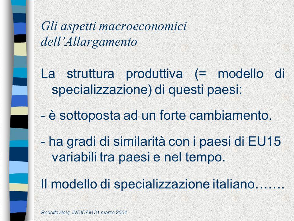 Rodolfo Helg, INDICAM 31 marzo 2004 Gli aspetti macroeconomici dellAllargamento La struttura produttiva (= modello di specializzazione) di questi paesi: - è sottoposta ad un forte cambiamento.