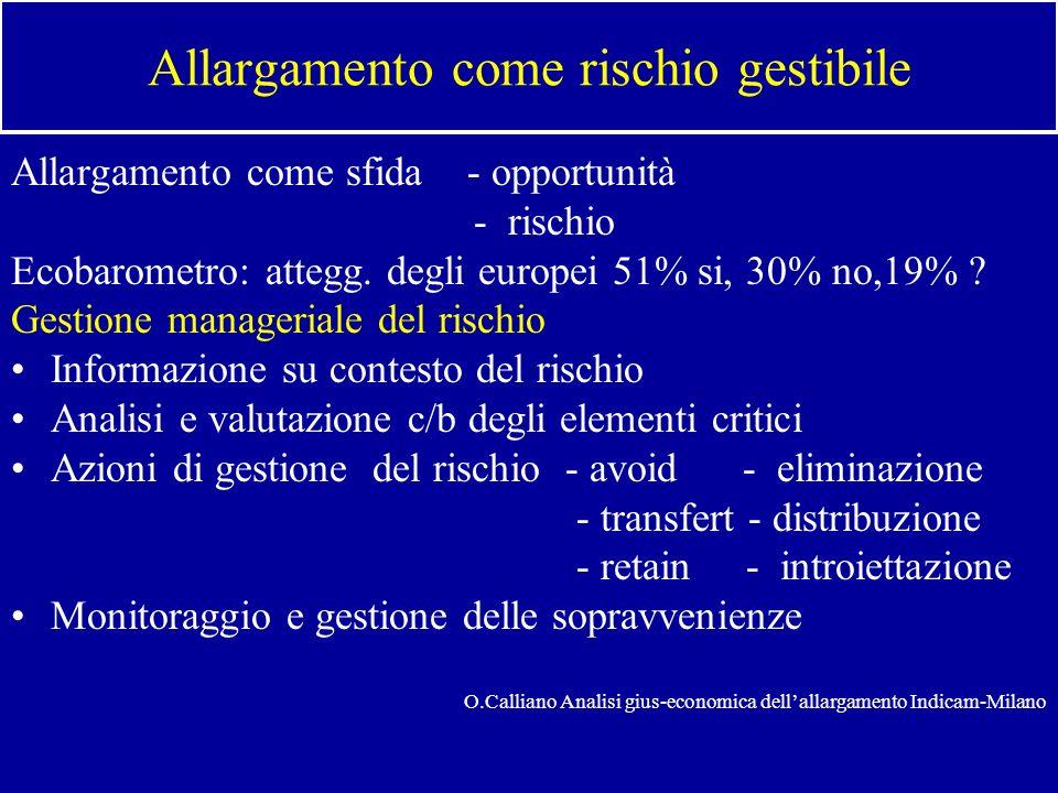 Allargamento come rischio gestibile Allargamento come sfida - opportunità - rischio Ecobarometro: attegg.