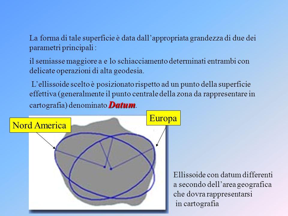 La forma di tale superficie è data dallappropriata grandezza di due dei parametri principali : il semiasse maggiore a e lo schiacciamento determinati entrambi con delicate operazioni di alta geodesia.