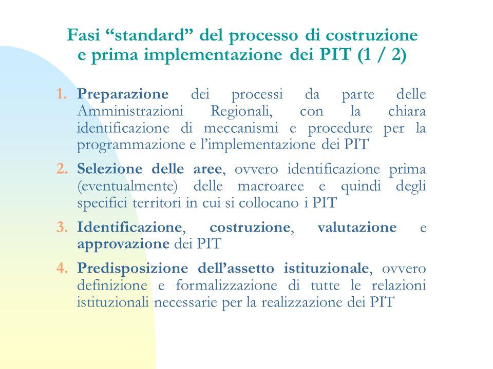 5.Creazione e attivazione del sistema di gestione, ovvero definizione dei compiti e delle modalità operative di intervento dei soggetti gestori dei PIT e dei referenti tecnici allinterno delle Regioni; 6.Avvio delle realizzazioni delle singole operazioni 7.Avvio del monitoraggio finanziario, fisico e procedurale degli interventi 8.Produzione e presentazione delle prime rendicontazioni delle spese effettivamente sostenute Fasi standard del processo di costruzione e prima implementazione dei PIT (2/ 2)