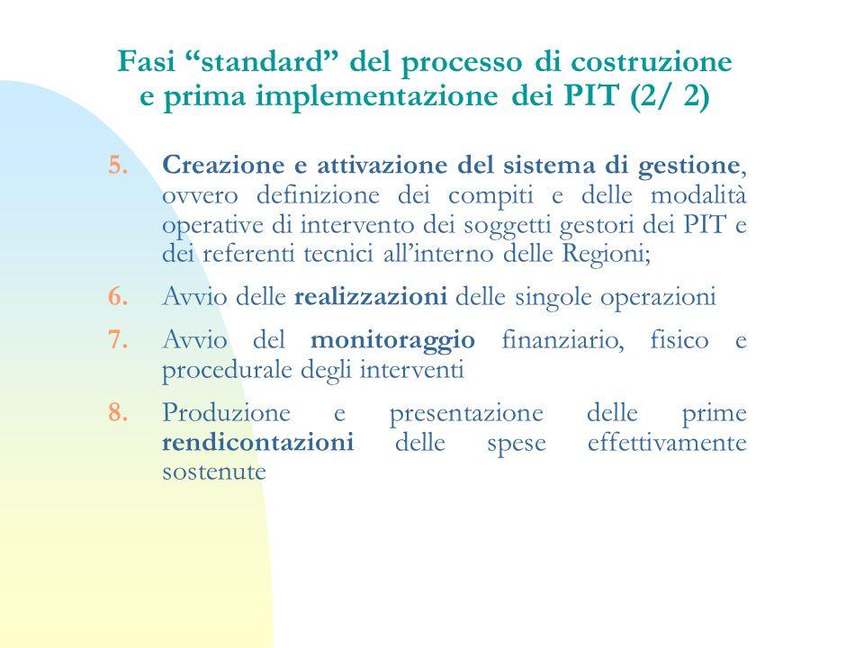 5.Creazione e attivazione del sistema di gestione, ovvero definizione dei compiti e delle modalità operative di intervento dei soggetti gestori dei PI
