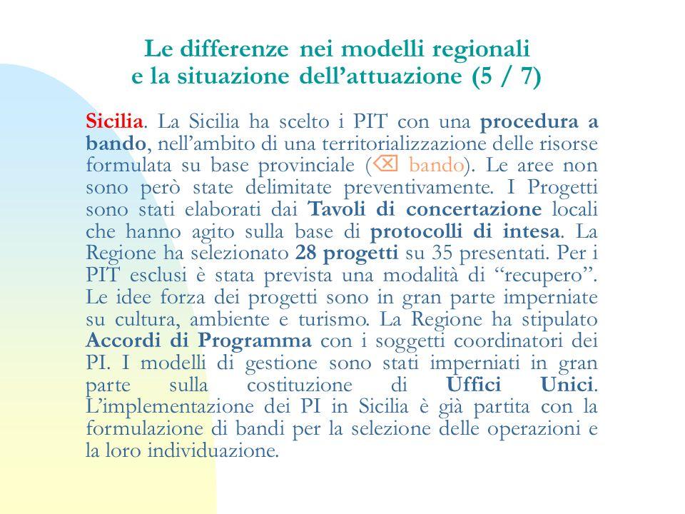 Sicilia. La Sicilia ha scelto i PIT con una procedura a bando, nellambito di una territorializzazione delle risorse formulata su base provinciale ( ba
