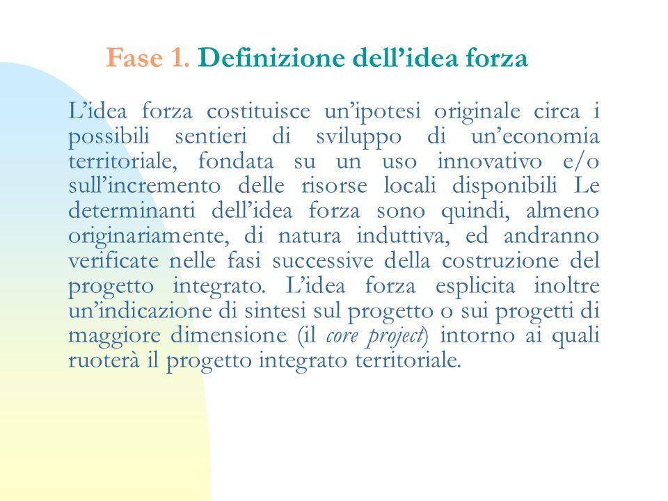 Lidea forza costituisce unipotesi originale circa i possibili sentieri di sviluppo di uneconomia territoriale, fondata su un uso innovativo e/o sullin