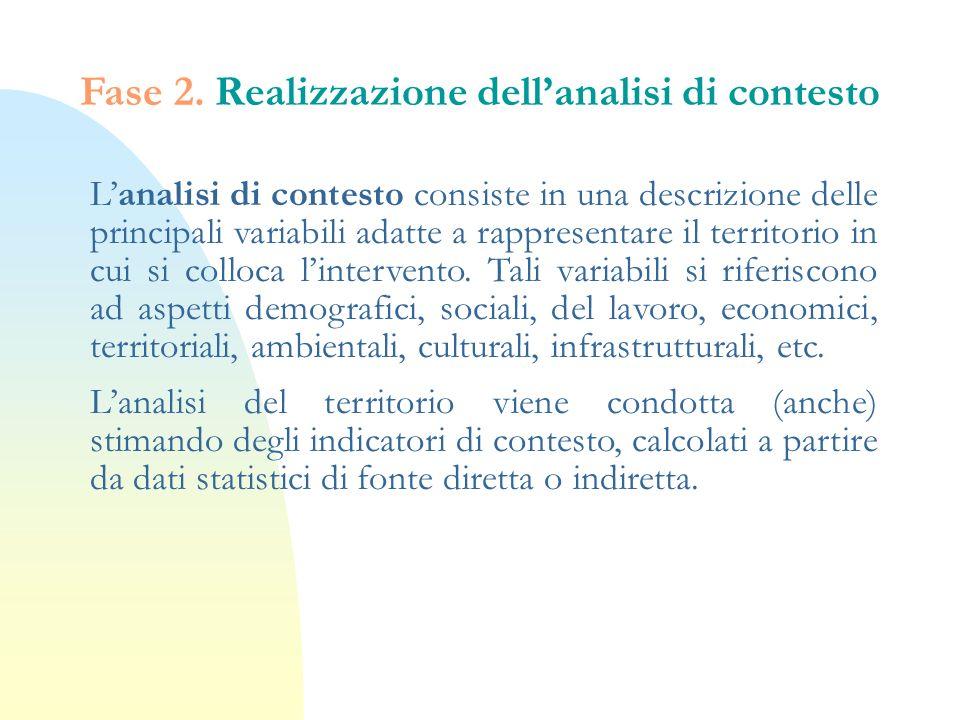 Lanalisi di contesto consiste in una descrizione delle principali variabili adatte a rappresentare il territorio in cui si colloca lintervento. Tali v