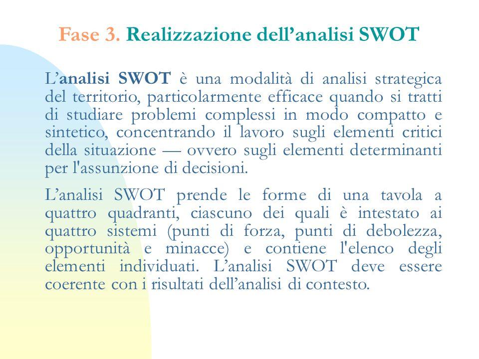 Lanalisi SWOT è una modalità di analisi strategica del territorio, particolarmente efficace quando si tratti di studiare problemi complessi in modo co