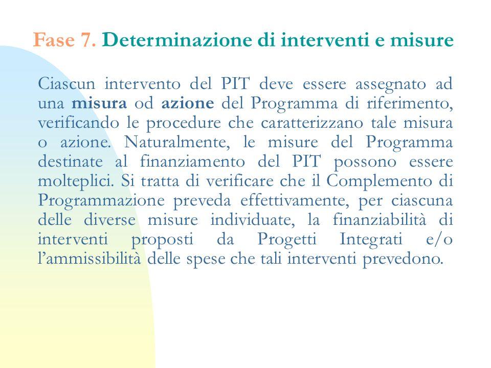 Ciascun intervento del PIT deve essere assegnato ad una misura od azione del Programma di riferimento, verificando le procedure che caratterizzano tal