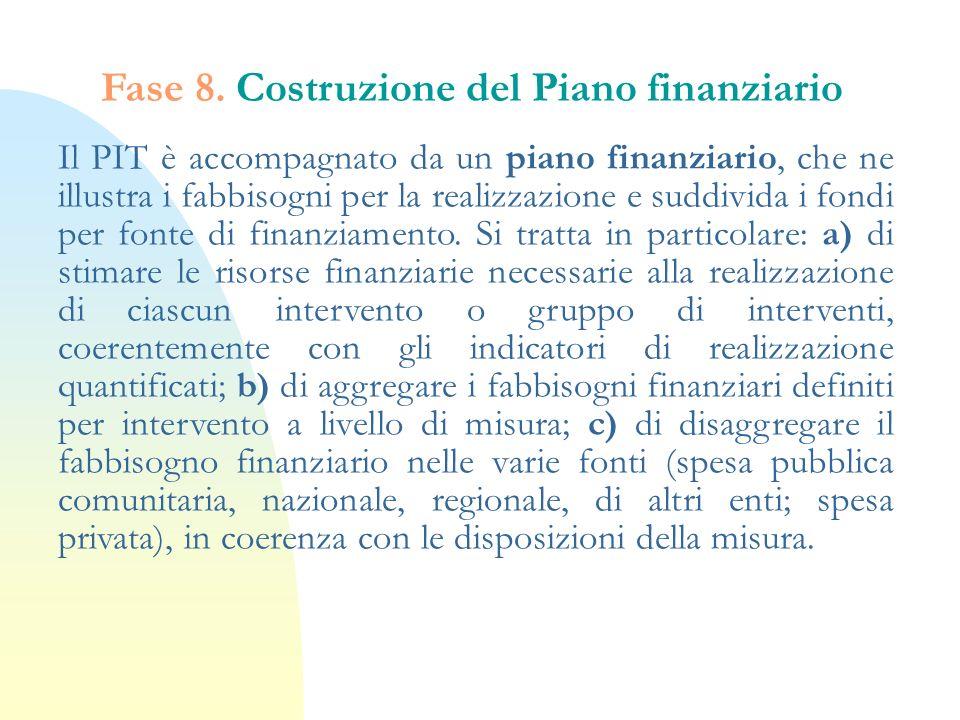 Il PIT è accompagnato da un piano finanziario, che ne illustra i fabbisogni per la realizzazione e suddivida i fondi per fonte di finanziamento. Si tr