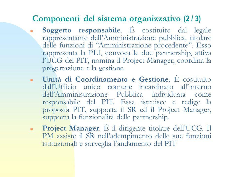 Componenti del sistema organizzativo (3 / 3) n Responsabile regionale del collegamento fra PIT e POR.