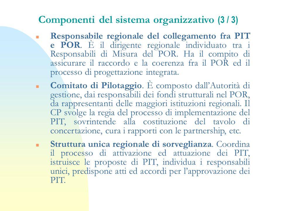 Componenti del sistema organizzativo (3 / 3) n Responsabile regionale del collegamento fra PIT e POR. È il dirigente regionale individuato tra i Respo
