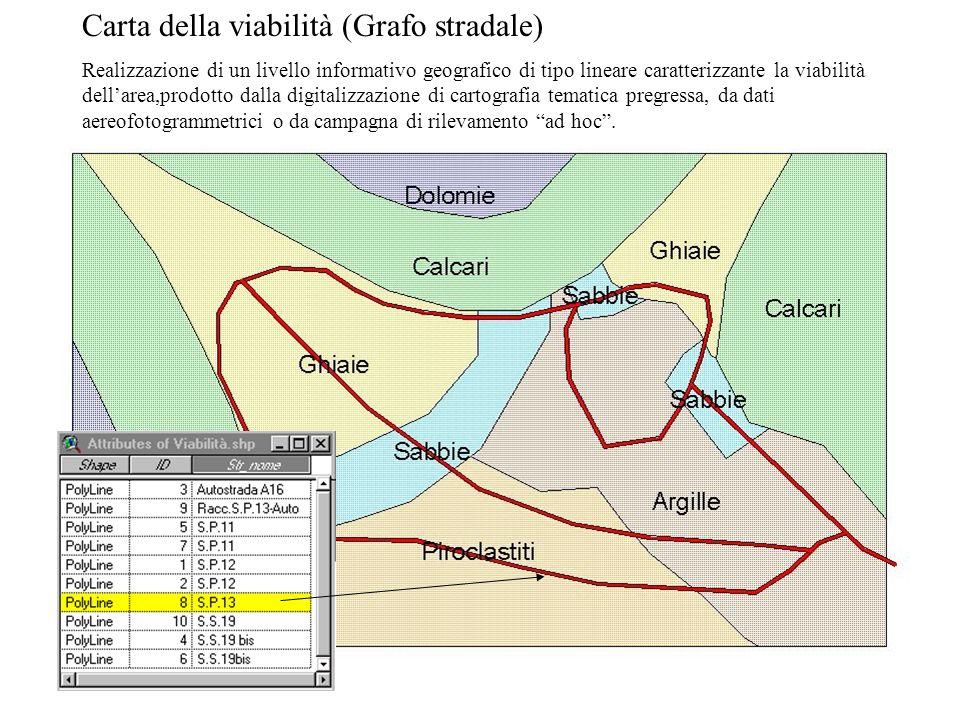 Carta Geolitologica Realizzazione di un livello informativo geografico di tipo poligonale sulla geologia dellarea da cartografia tematica pregressa o da campagna di rilevamento ad hoc.