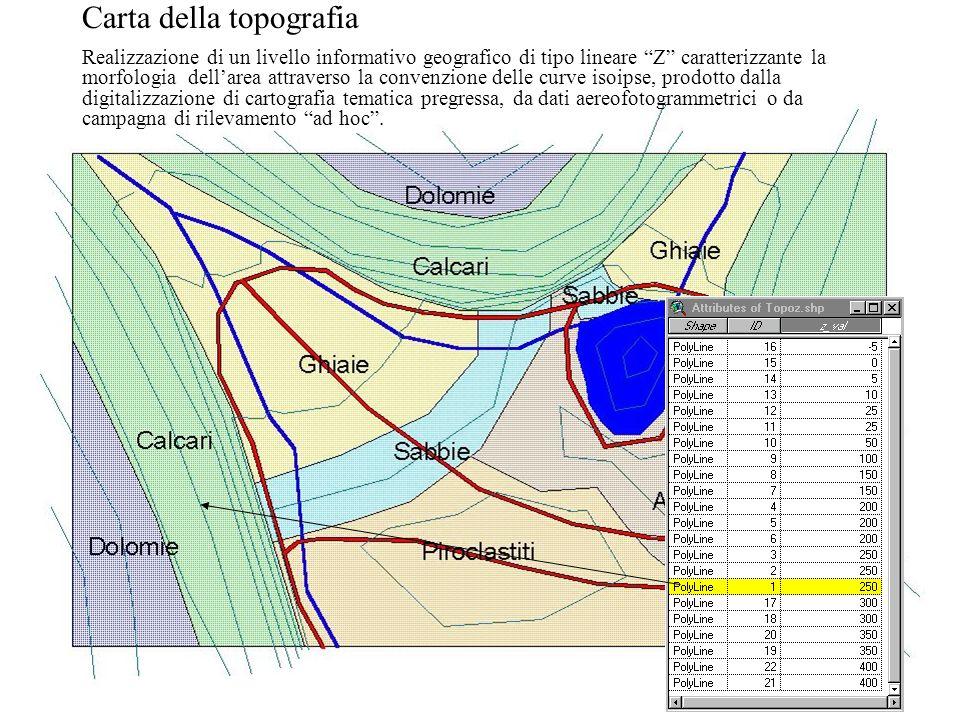 Carta dellidrografia Realizzazione di un livello informativo geografico di tipo lineare caratterizzante la rete idrografica dellarea,prodotto dalla digitalizzazione di cartografia tematica pregressa, da dati aereofotogrammetrici o da campagna di rilevamento ad hoc.