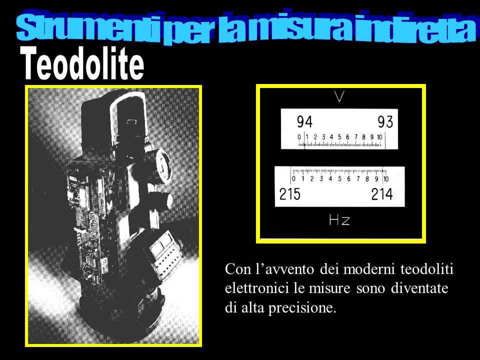 Con lavvento dei moderni teodoliti elettronici le misure sono diventate di alta precisione.