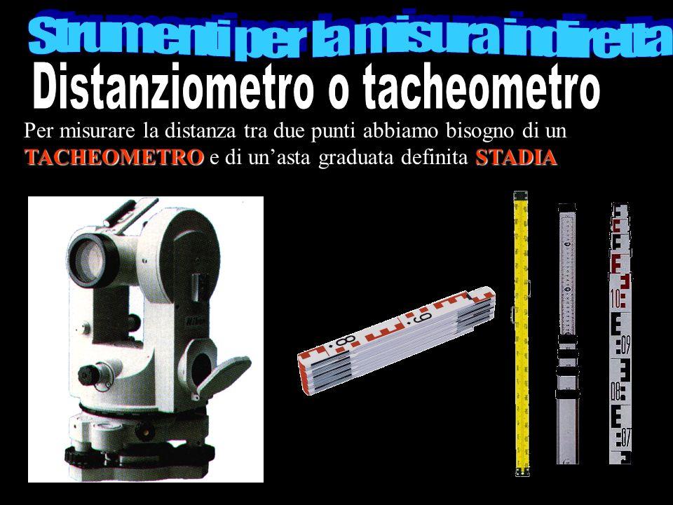 TACHEOMETROSTADIA Per misurare la distanza tra due punti abbiamo bisogno di un TACHEOMETRO e di unasta graduata definita STADIA