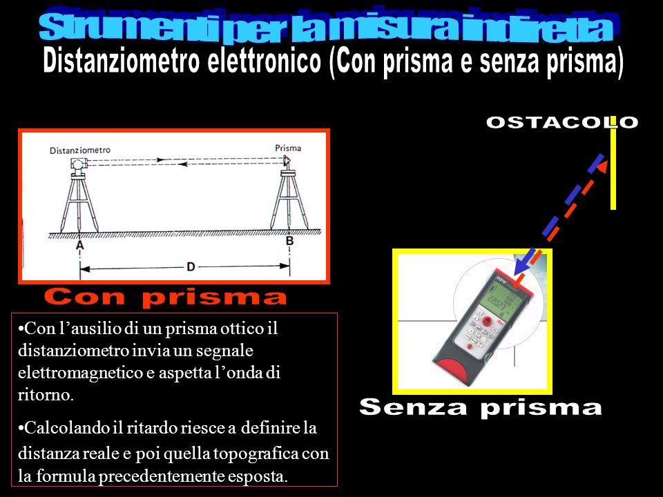 Con lausilio di un prisma ottico il distanziometro invia un segnale elettromagnetico e aspetta londa di ritorno. Calcolando il ritardo riesce a defini