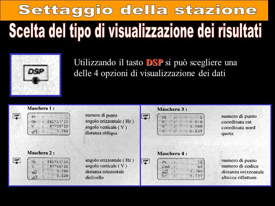 DSP Utilizzando il tasto DSP si può scegliere una delle 4 opzioni di visualizzazione dei dati