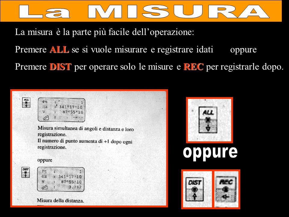 La misura è la parte più facile delloperazione: ALL Premere ALL se si vuole misurare e registrare idati oppure DIST REC Premere DIST per operare solo