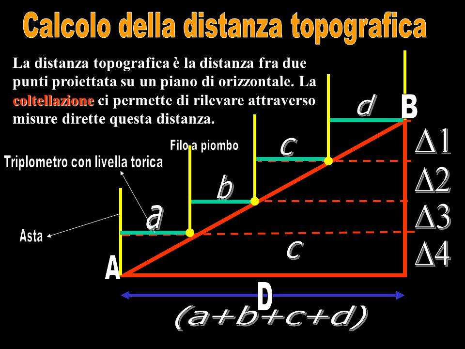 coltellazione La distanza topografica è la distanza fra due punti proiettata su un piano di orizzontale. La coltellazione ci permette di rilevare attr