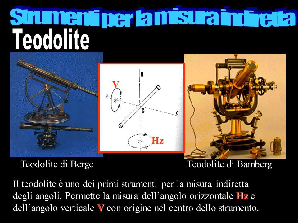 Teodolite di BergeTeodolite di Bamberg Hz V Il teodolite è uno dei primi strumenti per la misura indiretta degli angoli. Permette la misura dellangolo