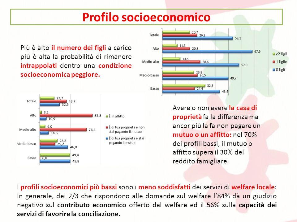 Profilo socioeconomico Più è alto il numero dei figli a carico più è alta la probabilità di rimanere intrappolati dentro una condizione socioeconomica