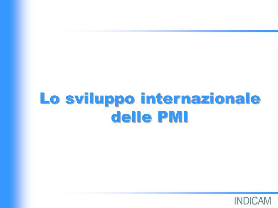 Lo sviluppo internazionale delle PMI