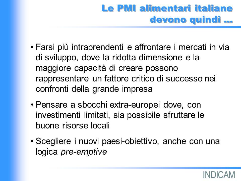 Le PMI alimentari italiane devono quindi... Le PMI alimentari italiane devono quindi...