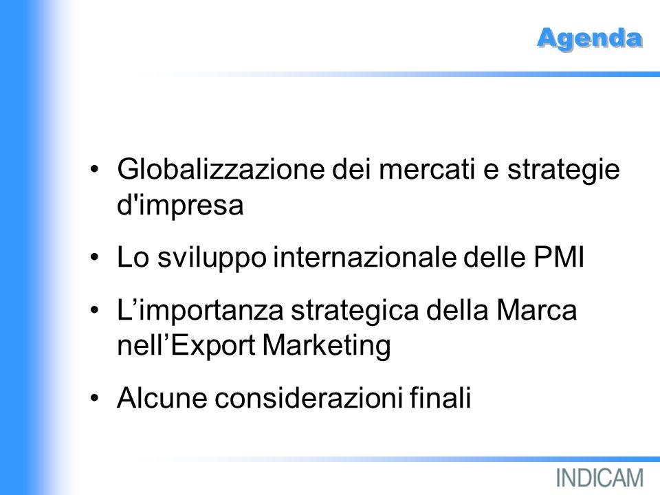 Agenda Globalizzazione dei mercati e strategie d impresa Lo sviluppo internazionale delle PMI Limportanza strategica della Marca nellExport Marketing Alcune considerazioni finali