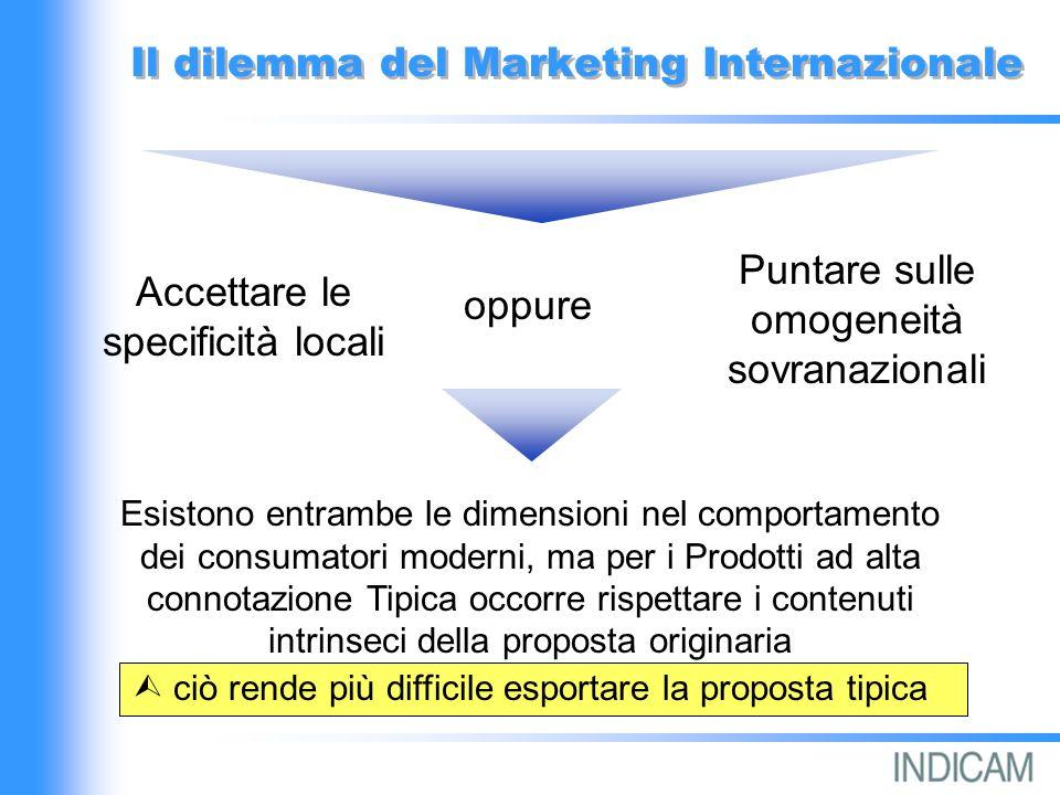Il dilemma del Marketing Internazionale Accettare le specificità locali Puntare sulle omogeneità sovranazionali Esistono entrambe le dimensioni nel comportamento dei consumatori moderni, ma per i Prodotti ad alta connotazione Tipica occorre rispettare i contenuti intrinseci della proposta originaria ciò rende più difficile esportare la proposta tipica oppure