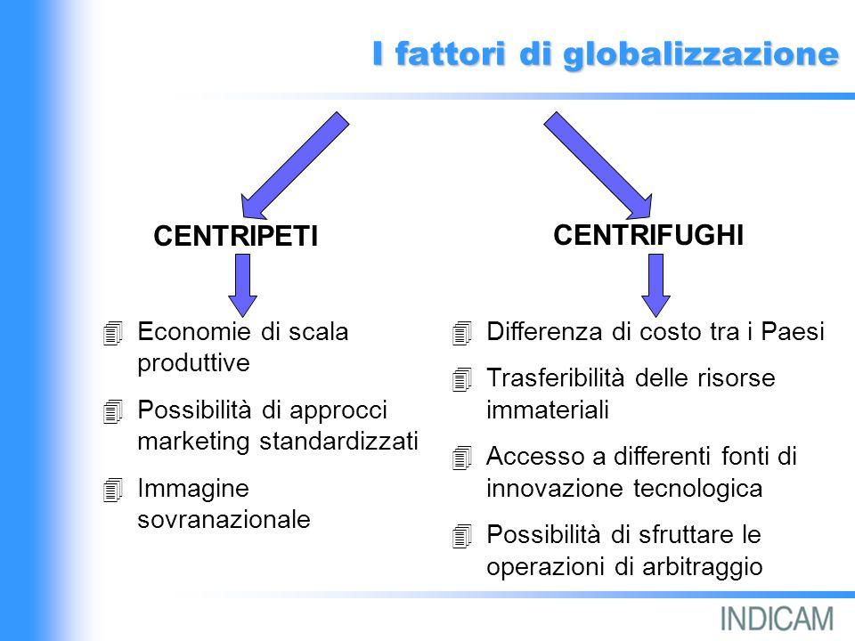 Articolazione dei meccanismi concorrenziali ad un livello sovranazionale Importanza dei fattori di globalizzazione Natura della concorrenza Solo LocaleInternazionale Alta Bassa Opportunità per il first mover Concorrenza globale Concorrenza locale Concorrenza multinazionale