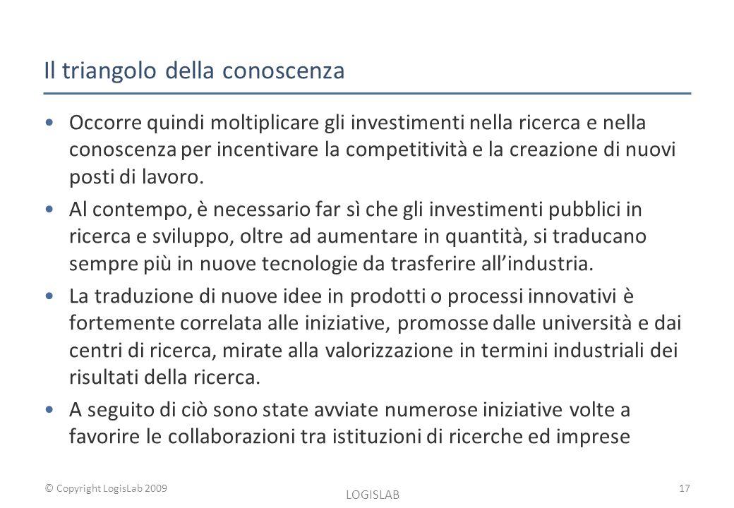 © Copyright LogisLab 2009 Il triangolo della conoscenza Occorre quindi moltiplicare gli investimenti nella ricerca e nella conoscenza per incentivare la competitività e la creazione di nuovi posti di lavoro.