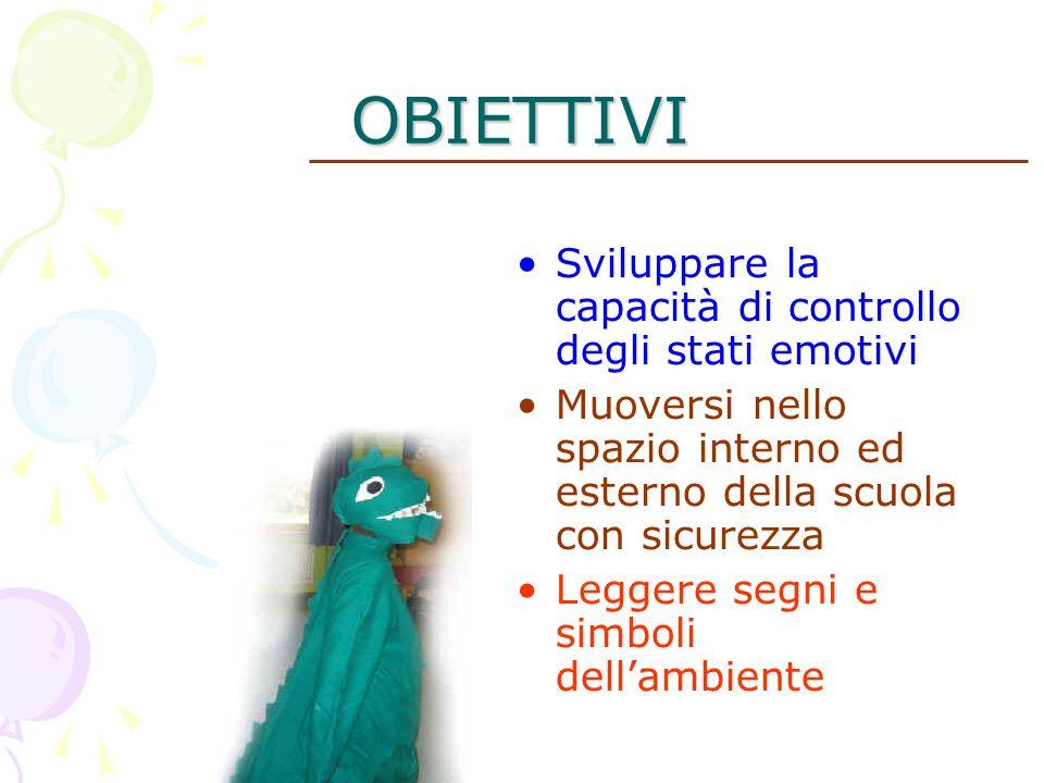 OBIETTIVI Sviluppare la capacità di controllo degli stati emotivi Muoversi nello spazio interno ed esterno della scuola con sicurezza Leggere segni e