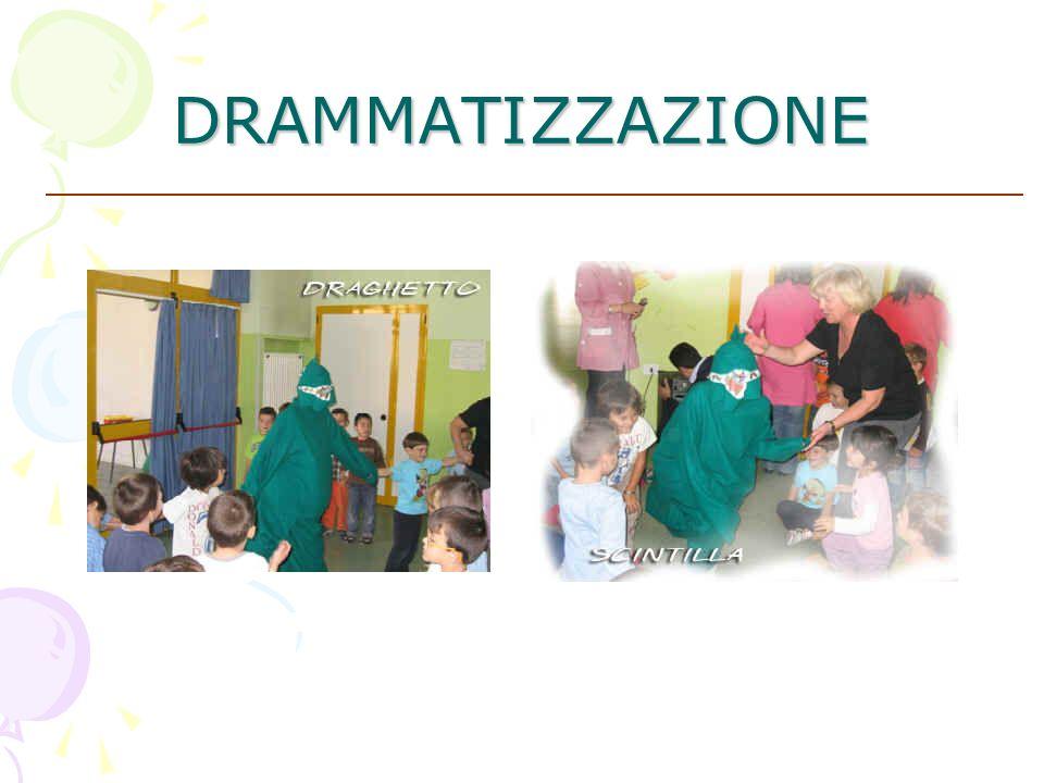 ATTIVITA Ascolto del racconto e rielaborazione verbale e grafica Le mappe presenti nella scuola