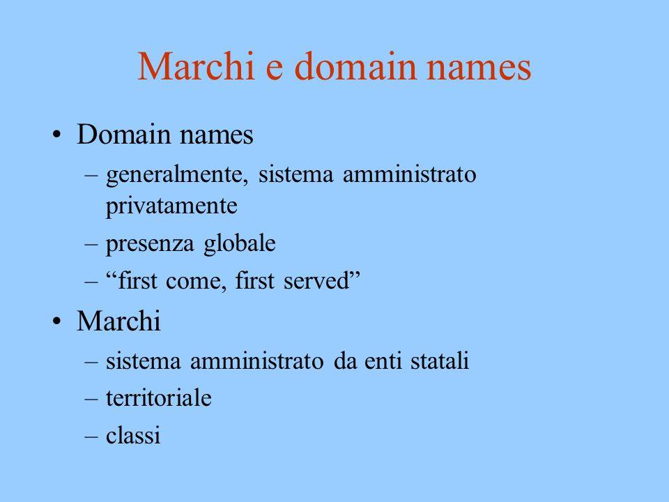 WIPO Domain Name Process Su richiesta degli stati membri dell OMPI Per fare proposte su questioni attinenti al rapporto tra domain names e marchi Final report pubblicato in aprile 1999