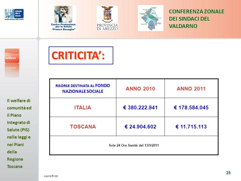 25 CONFERENZA ZONALE DEI SINDACI DEL VALDARNO Il welfare di comunità ed il Piano Integrato di Salute (PIS) nelle leggi e nei Piani della Regione Toscana Laura Brizzi CRITICITA: RISORSE DESTINATA AL FONDO NAZIONALE SOCIALE ANNO 2010ANNO 2011 ITALIA 380.222.941 178.584.045 TOSCANA 24.904.602 11.715.113 Sole 24 Ore Sanità del 13/9/2011