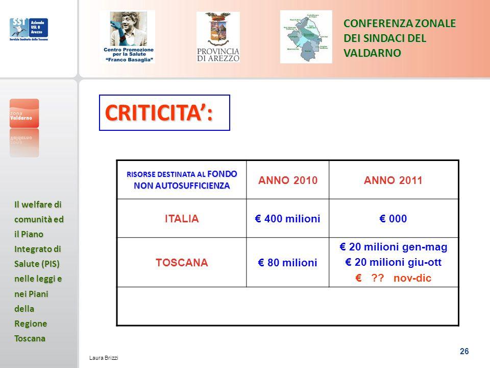 26 CONFERENZA ZONALE DEI SINDACI DEL VALDARNO Il welfare di comunità ed il Piano Integrato di Salute (PIS) nelle leggi e nei Piani della Regione Toscana Laura Brizzi CRITICITA: RISORSE DESTINATA AL FONDO NON AUTOSUFFICIENZA ANNO 2010ANNO 2011 ITALIA 400 milioni 000 TOSCANA 80 milioni 20 milioni gen-mag 20 milioni giu-ott ?.