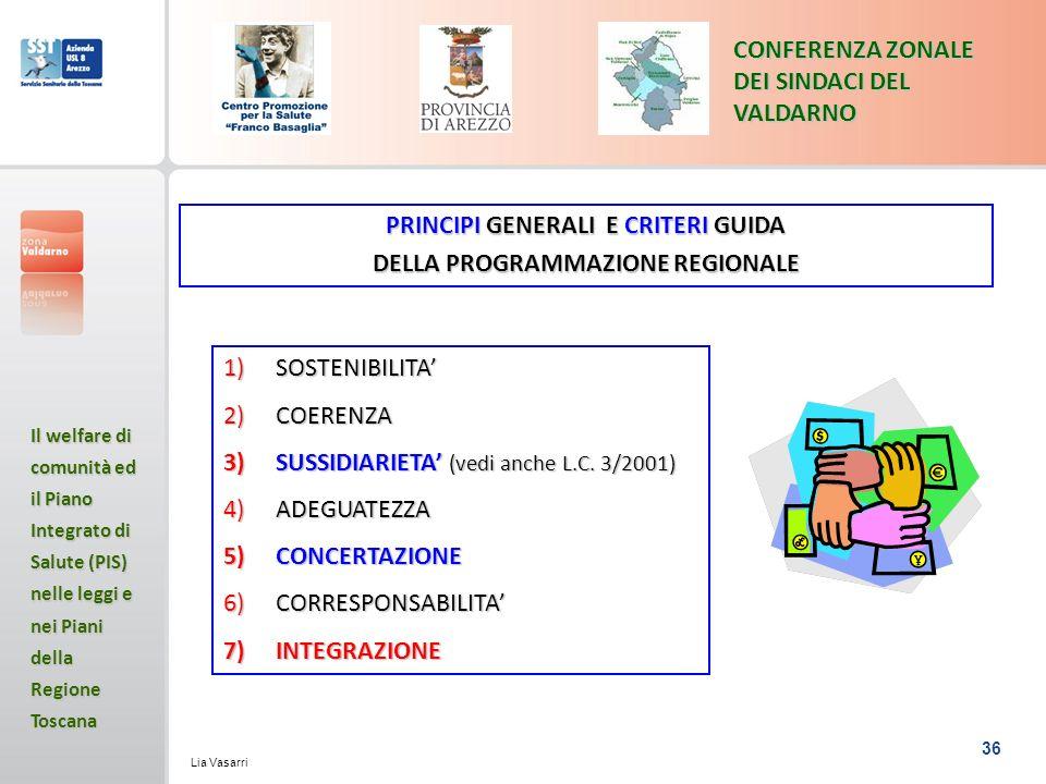 36 CONFERENZA ZONALE DEI SINDACI DEL VALDARNO Il welfare di comunità ed il Piano Integrato di Salute (PIS) nelle leggi e nei Piani della Regione Toscana Lia Vasarri PRINCIPI GENERALI E CRITERI GUIDA DELLA PROGRAMMAZIONE REGIONALE 1)SOSTENIBILITA 2)COERENZA 3)SUSSIDIARIETA (vedi anche L.C.