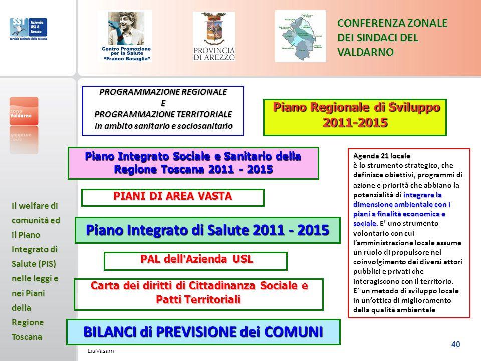 40 CONFERENZA ZONALE DEI SINDACI DEL VALDARNO Il welfare di comunità ed il Piano Integrato di Salute (PIS) nelle leggi e nei Piani della Regione Toscana Lia Vasarri PROGRAMMAZIONE REGIONALE E PROGRAMMAZIONE TERRITORIALE in ambito sanitario e sociosanitario Piano Regionale di Sviluppo 2011-2015 Piano Regionale di Sviluppo 2011-2015 Piano Integrato Sociale e Sanitario della Regione Toscana 2011 - 2015 Carta dei diritti di Cittadinanza Sociale e Patti Territoriali Carta dei diritti di Cittadinanza Sociale e Patti Territoriali Piano Integrato di Salute 2011 - 2015 BILANCI di PREVISIONE dei COMUNI PIANI DI AREA VASTA PAL dell Azienda USL PAL dell Azienda USL Agenda 21 locale integrare la dimensione ambientale con i piani a finalità economica e sociale Agenda 21 locale è lo strumento strategico, che definisce obiettivi, programmi di azione e priorità che abbiano la potenzialità di integrare la dimensione ambientale con i piani a finalità economica e sociale.